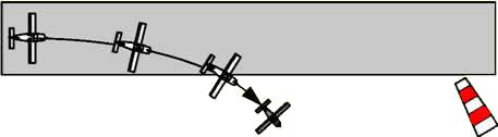 effet de girouette