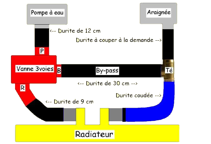 thermostat (calorstat) circuit eau 912 / daniel joly - Fonctionnement Robinet Thermostatique Radiateur